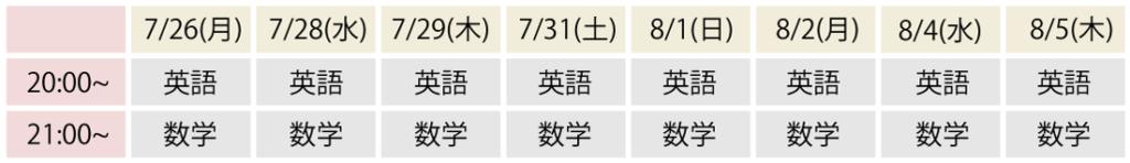 夏期講習スケジュール前期_中1
